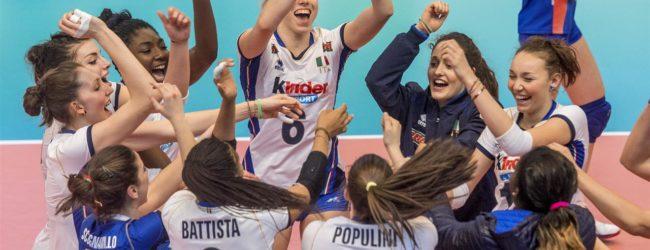 Volley, nazionali giovanili pronte per gli Europei 2018